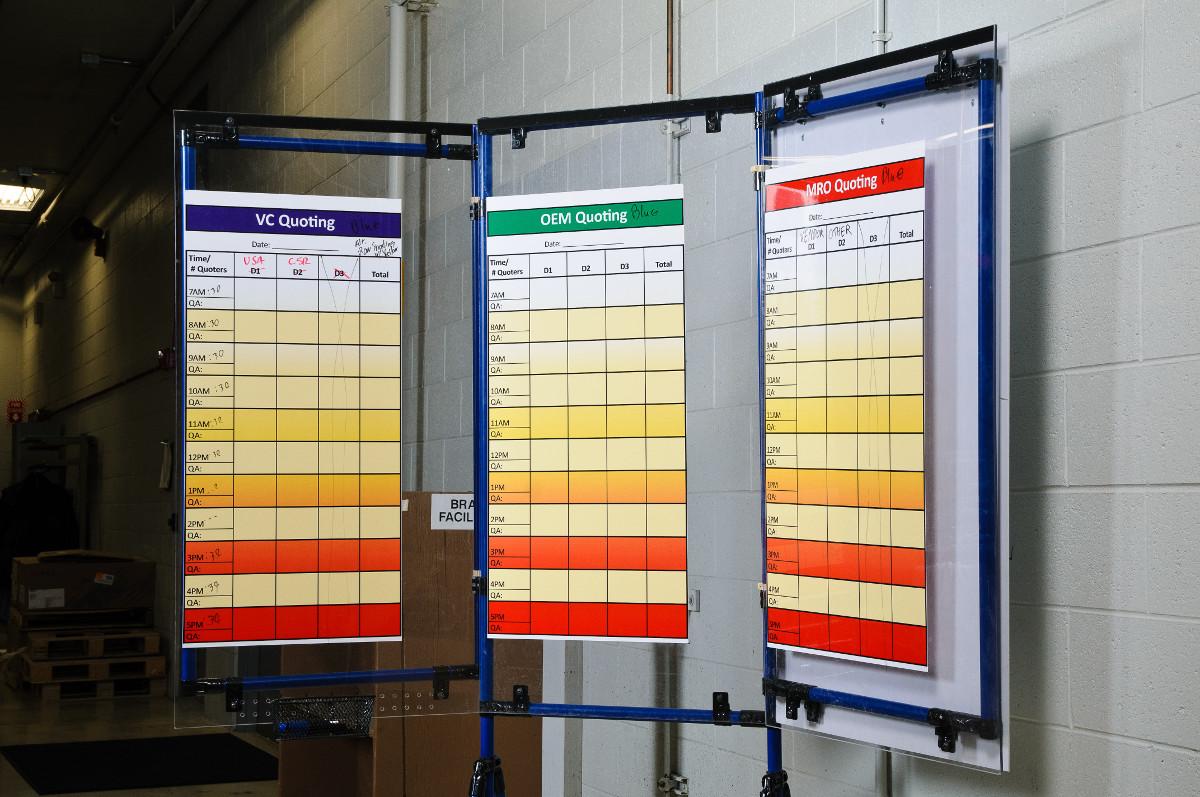El color organiza el espacio de trabajo, Speed System